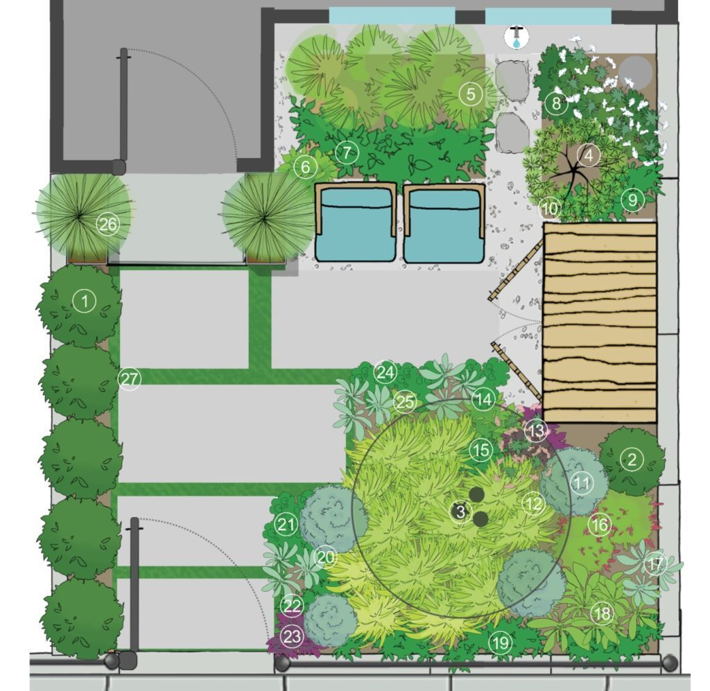 yard design software