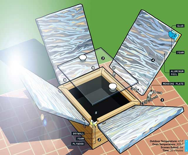 10 Diy Solar Ovens Utilize Sun Energy To Cook Your Food