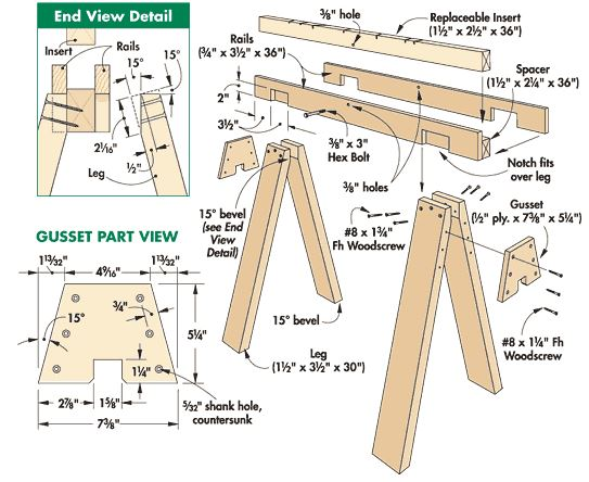 Replaceable Inserts Save Sawhorses