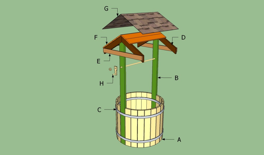 Multipurpose DIY Wishing Well