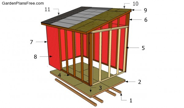 build a lean to shed